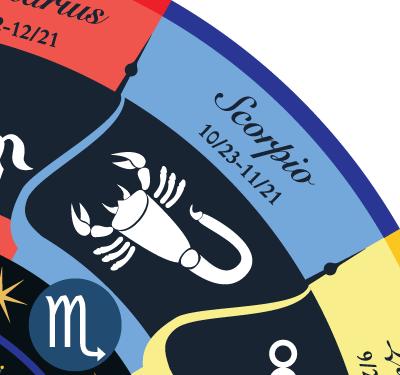 Clase 7 : El Zodíaco : Libra, Escorpio, Sagitario