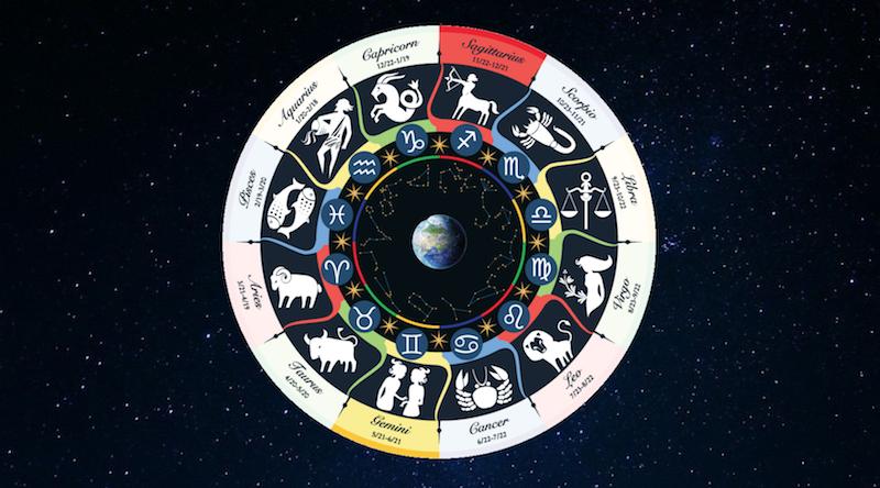 Los Seis Ejes de la Astrología y el Principio de Polaridad