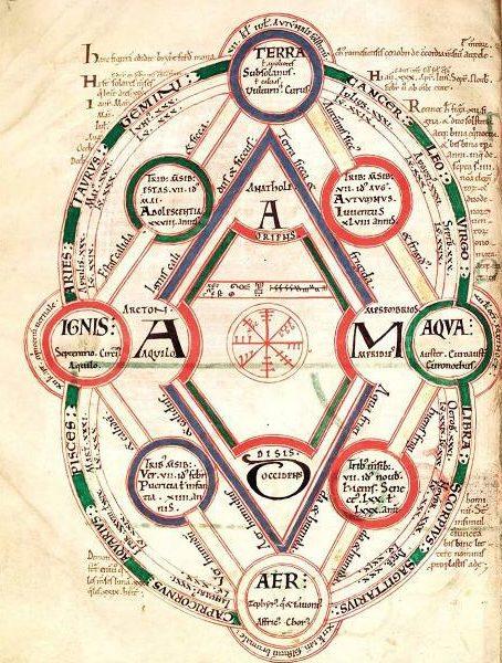 Extracto de Libro para profundizar en los Cuatro Elementos